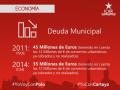 Cartaya - Economía - Deuda Municipal