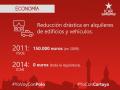 Cartaya - Economía - Alquileres de Edificios y Vehículos