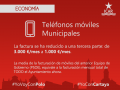 Cartaya - Economía - Gasto en Teléfonos